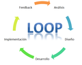 Freelancer loop d.