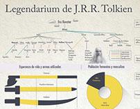 Infografía Legendarium de J.R.R. Tolkien