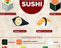 Magefesa: Infografias