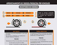 Aprovechamiento de energía producida por vehículos