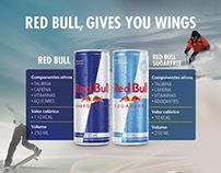 Red Bull Brasil (PDV)
