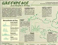Projeto infográfico Greenpeace