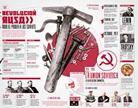 Stalin + Revolución Rusa: infografía experimental.