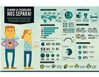 Infografia Phubbing