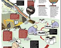 Infografía sobre extracción de minerales en Nicaragua.