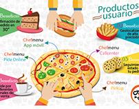 Logos de productos, Infografias Chefmenu