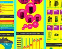 INFOGRAPHIC MOBILE