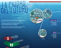 """Infografía - """"La ciudad del futuro"""""""
