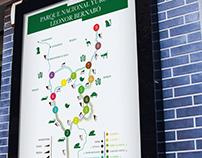 Re diseño propuesta para Señaletica Parque Nacional L B