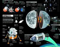 Megagráfico (Universo)