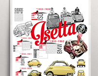 Infographic Isetta and Fiat 600
