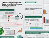 Banco Mundial | Infografías y vdeos de animación (2D)