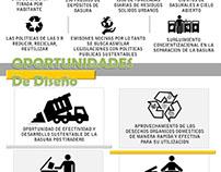 Proyectos+Diseño+Presentaciones+Infografias