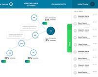 Web - Administración de Tareas