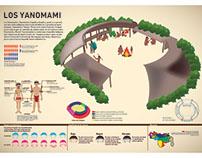 Infografia Yanomami