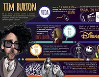 Infografías / Infographies