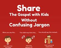 Infografia sobre el Lenguaje Correcto para los Niños