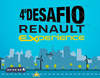Desafio Renault 2015 - Comunicação