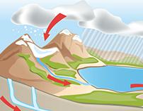 Ilustraciones - Geografía