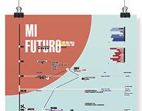 Afiche infográfico