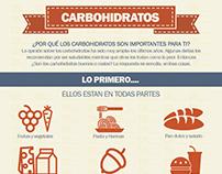 Infografia de Carbohidratos