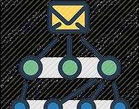 Fluxos de e-mails - AIESEC no Brasil