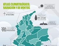 Infografías Atlas Climatológicos IDEAM