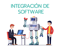 Integración entre CRM y Redes Sociales