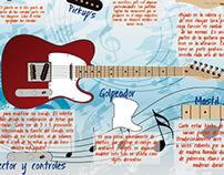 Infografía Fender