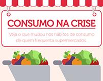 Consumo na crise - infográfico