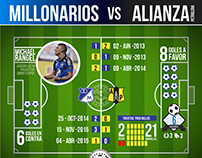 Infografías para www.mimillos.com