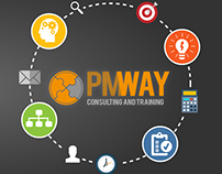 PMWay - Consulting and Training