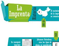Infografia - Historia de la Imprenta