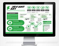 Diseño de infografía – Devianart