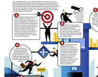 Infographic for business magazine