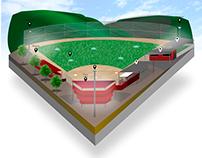 Digitalización 3D Campo de baseball/ Baseball field 3D
