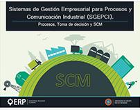 Power Point PT. | Decision making  processes&SCM