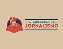 Infográfico interativo - Cronologia do Jornalismo