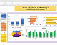 Tablero de Control usando Excel, Herramienta Gerencial