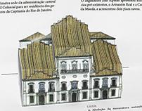 Colecionável popup monumentos históricos Rio de janeiro