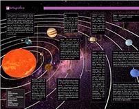 Diagramação de infográfico para revista