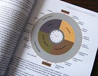 Editorial _ libros [2010-2013]