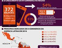 Infographic - E-commerce