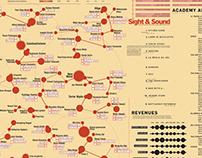 Editorial- El cine: una cartografía histórico-urbana