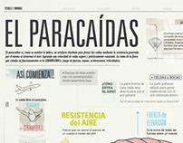 Infografía / infographics
