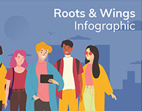 Infographic ~ Roots&Wings ~ Structure
