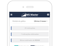 MS Master