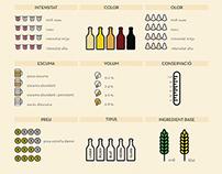 Estrella Damm | Infografía