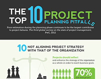 The Top 10 Project Planning Pitfalls