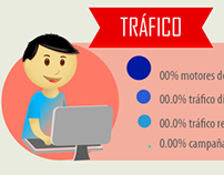 OCCMundial 2012 infographics anda Data visualization